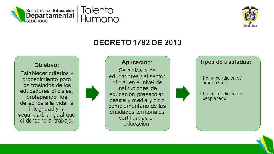 3 DECRETO 1782 DE 2013 Objetivo: Establecer criterios y procedimiento para los traslados de los educadores oficiales, protegiendo los derechos a la vida, la integridad y la seguridad, al igual que el derecho al trabajo.