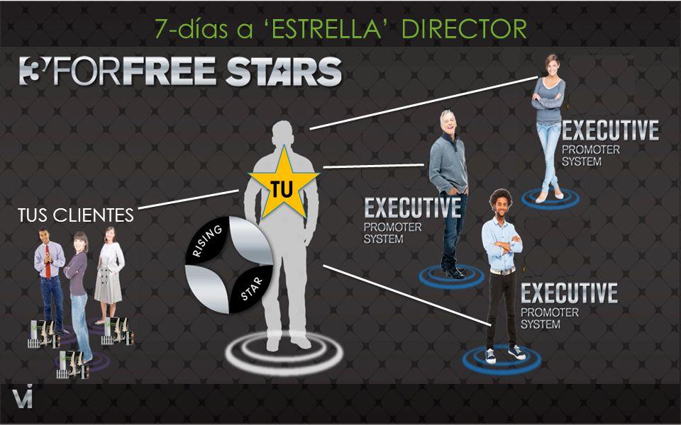 7-días a 'ESTRELLA' DIRECTOR TUS CLIENTES TU