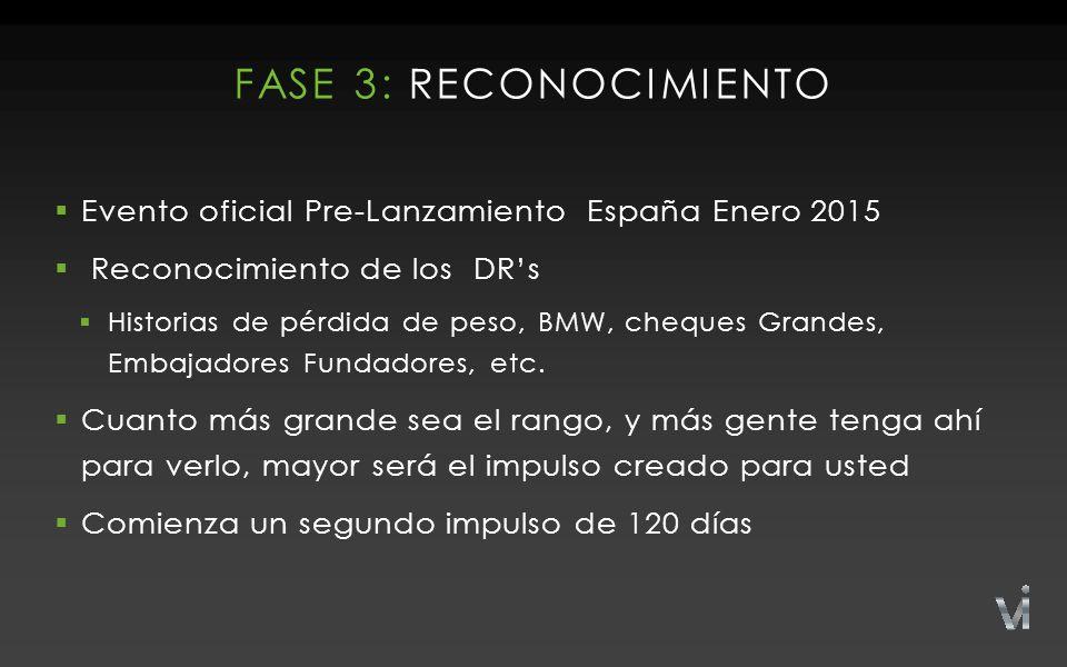FASE 3: RECONOCIMIENTO  Evento oficial Pre-Lanzamiento España Enero 2015  Reconocimiento de los DR's  Historias de pérdida de peso, BMW, cheques Grandes, Embajadores Fundadores, etc.