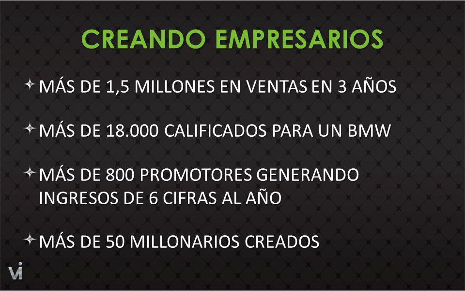 MÁS DE 1,5 MILLONES EN VENTAS EN 3 AÑOS MÁS DE 18.000 CALIFICADOS PARA UN BMW MÁS DE 800 PROMOTORES GENERANDO INGRESOS DE 6 CIFRAS AL AÑO MÁS DE 50 MILLONARIOS CREADOS CREANDO EMPRESARIOS