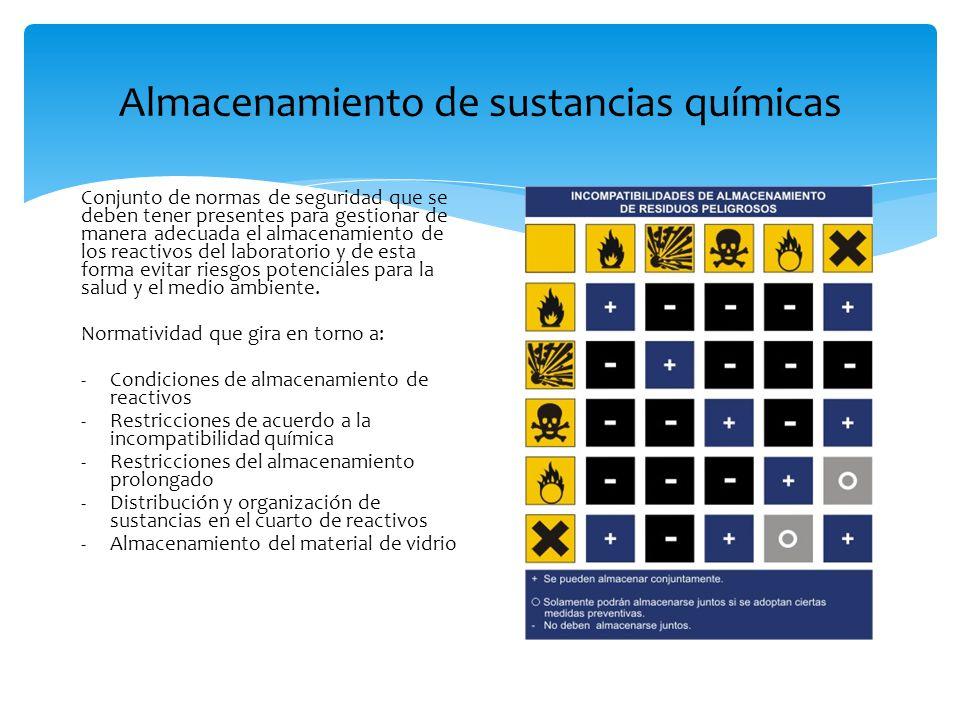 Almacenamiento de sustancias químicas Conjunto de normas de seguridad que se deben tener presentes para gestionar de manera adecuada el almacenamiento
