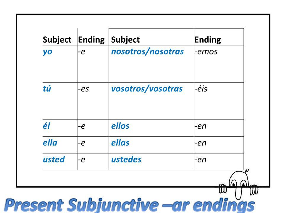SubjectEnding SubjectEnding yo-e nosotros/nosotras-emos tú-es vosotros/vosotras-éis él-e ellos-en ella-e ellas-en usted-e ustedes-en