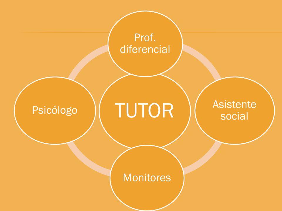 TUTOR Prof. diferencial Asistente social Monitores Psicólogo
