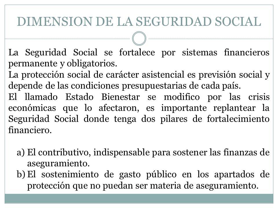 DIMENSION DE LA SEGURIDAD SOCIAL La Seguridad Social se fortalece por sistemas financieros permanente y obligatorios.