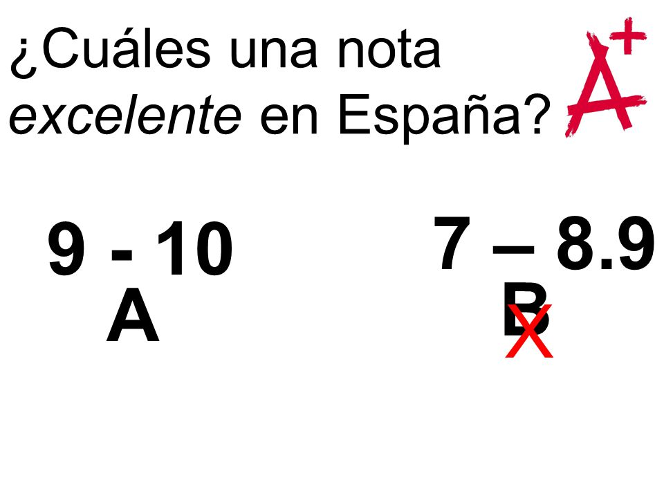¿Cuáles una nota excelente en España 9 - 10 7 – 8.9 A B X