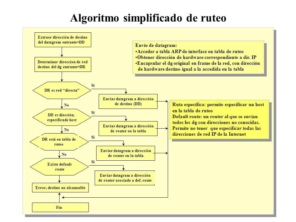10 Algoritmo simplificado de ruteo Extraer dirección de destino del datagrem entrante=DD Determinar direccion de red destino del dg entrante=DR DR es red directa DD es diección.
