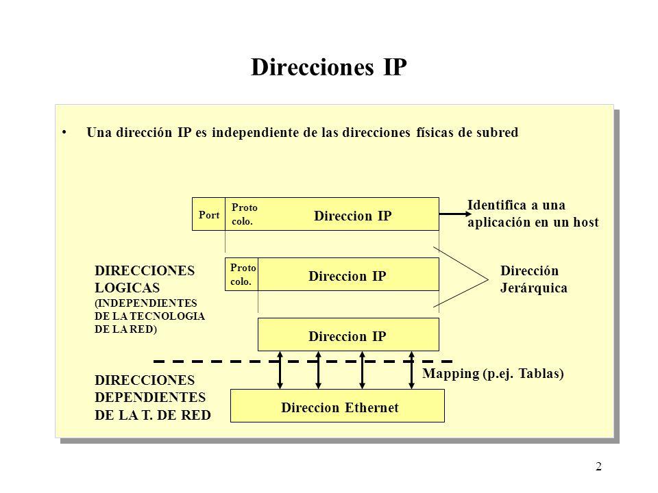 2 Una dirección IP es independiente de las direcciones físicas de subred Direcciones IP DIRECCIONES LOGICAS (INDEPENDIENTES DE LA TECNOLOGIA DE LA RED) DIRECCIONES DEPENDIENTES DE LA T.