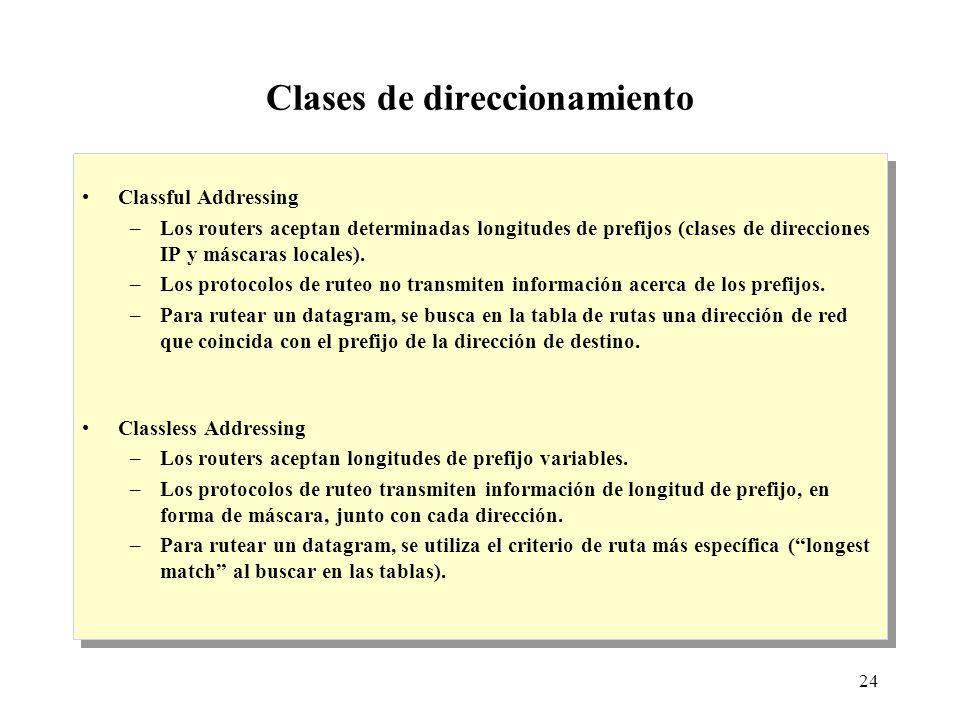 24 Clases de direccionamiento Classful Addressing –Los routers aceptan determinadas longitudes de prefijos (clases de direcciones IP y máscaras locales).