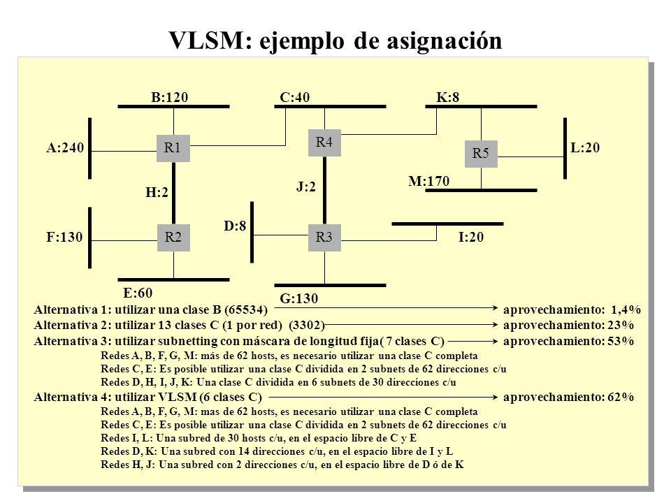 29 VLSM: ejemplo de asignación R1 R4 R5 R3R2 B:120C:40K:8 E:60 G:130 I:20 M:170 L:20 H:2 J:2 D:8 A:240 F:130 Alternativa 1: utilizar una clase B (65534) aprovechamiento: 1,4% Alternativa 2: utilizar 13 clases C (1 por red) (3302) aprovechamiento: 23% Alternativa 3: utilizar subnetting con máscara de longitud fija( 7 clases C)aprovechamiento: 53% Redes A, B, F, G, M: más de 62 hosts, es necesario utilizar una clase C completa Redes C, E: Es posible utilizar una clase C dividida en 2 subnets de 62 direcciones c/u Redes D, H, I, J, K: Una clase C dividida en 6 subnets de 30 direcciones c/u Alternativa 4: utilizar VLSM (6 clases C)aprovechamiento: 62% Redes A, B, F, G, M: mas de 62 hosts, es necesario utilizar una clase C completa Redes C, E: Es posible utilizar una clase C dividida en 2 subnets de 62 direcciones c/u Redes I, L: Una subred de 30 hosts c/u, en el espacio libre de C y E Redes D, K: Una subred con 14 direcciones c/u, en el espacio libre de I y L Redes H, J: Una subred con 2 direcciones c/u, en el espacio libre de D ó de K