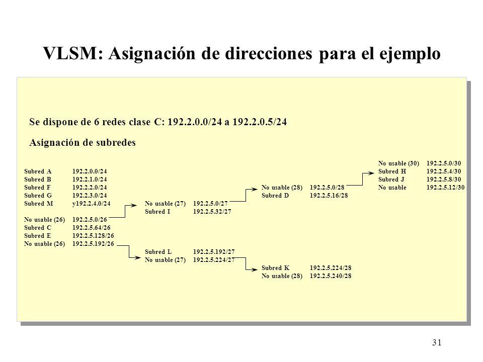 31 VLSM: Asignación de direcciones para el ejemplo Se dispone de 6 redes clase C: 192.2.0.0/24 a 192.2.0.5/24 Asignación de subredes No usable (30)192.2.5.0/30 Subred H192.2.5.4/30 Subred J192.2.5.8/30 No usable192.2.5.12/30 No usable (26)192.2.5.0/26 Subred C192.2.5.64/26 Subred E192.2.5.128/26 No usable (26)192.2.5.192/26 Subred A192.2.0.0/24 Subred B192.2.1.0/24 Subred F192.2.2.0/24 Subred G192.2.3.0/24 Subred My192.2.4.0/24 No usable (27)192.2.5.0/27 Subred I192.2.5.32/27 Subred L192.2.5.192/27 No usable (27)192.2.5.224/27 No usable (28)192.2.5.0/28 Subred D192.2.5.16/28 Subred K192.2.5.224/28 No usable (28)192.2.5.240/28