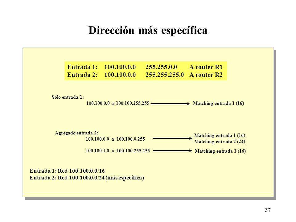 37 Dirección más específica Entrada 1: 100.100.0.0 255.255.0.0 A router R1 Entrada 2: 100.100.0.0 255.255.255.0 A router R2 Sólo entrada 1: 100.100.0.0 a 100.100.255.255 Agregado entrada 2: 100.100.0.0 a 100.100.0.255 100.100.1.0 a 100.100.255.255 Matching entrada 1 (16) Matching entrada 2 (24) Matching entrada 1 (16) Entrada 1: Red 100.100.0.0/16 Entrada 2: Red 100.100.0.0/24 (más específica)