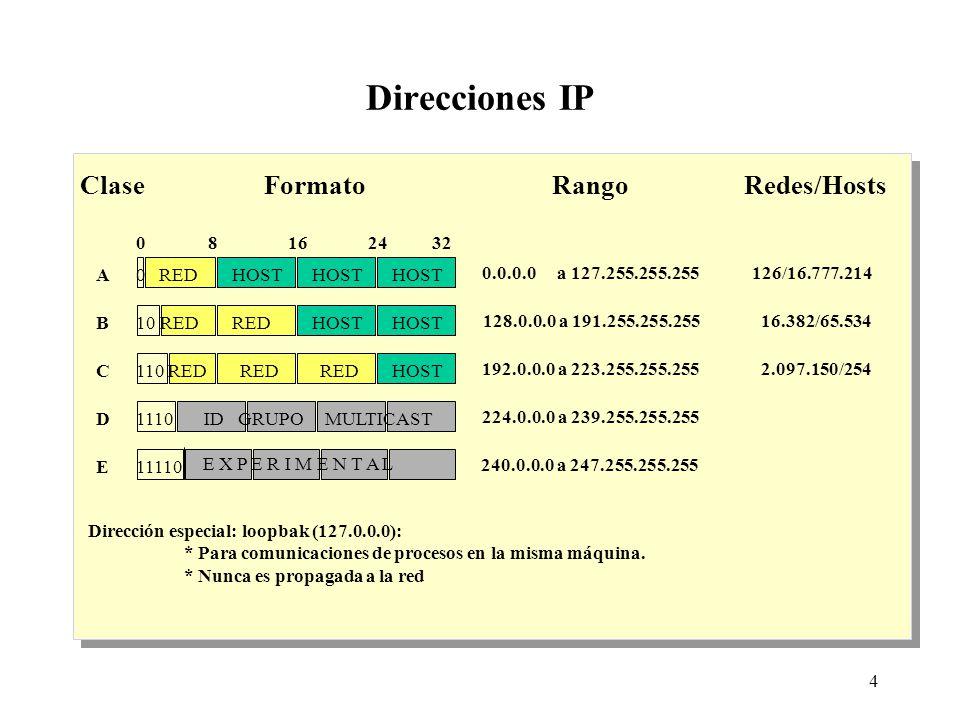 4 Direcciones IP Clase A B C D E 81624032 0 REDHOST RED 10 110 1110 11110 RED ID GRUPO MULTICAST E X P E R I M E N T A L 0.0.0.0 a 127.255.255.255 128.0.0.0 a 191.255.255.255 192.0.0.0 a 223.255.255.255 224.0.0.0 a 239.255.255.255 240.0.0.0 a 247.255.255.255 FormatoRangoRedes/Hosts 126/16.777.214 16.382/65.534 2.097.150/254 Dirección especial: loopbak (127.0.0.0): * Para comunicaciones de procesos en la misma máquina.