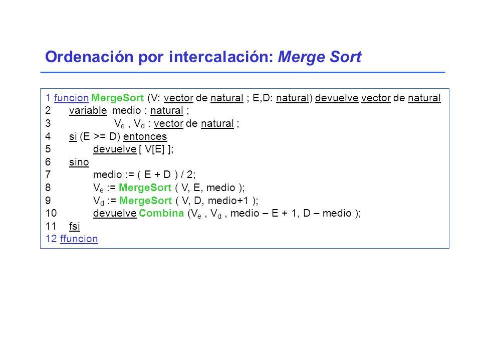 Ordenación por intercalación: Merge Sort 1 funcion MergeSort (V: vector de natural ; E,D: natural) devuelve vector de natural 2variable medio : natural ; 3 V e, V d : vector de natural ; 4si (E >= D) entonces 5 devuelve [ V[E] ]; 6sino 7 medio := ( E + D ) / 2; 8 V e := MergeSort ( V, E, medio ); 9 V d := MergeSort ( V, D, medio+1 ); 10 devuelve Combina (V e, V d, medio – E + 1, D – medio ); 11fsi 12 ffuncion