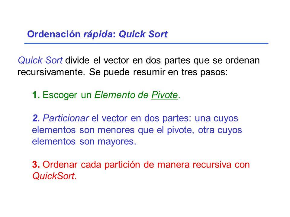 Ordenación rápida: Quick Sort Quick Sort divide el vector en dos partes que se ordenan recursivamente.