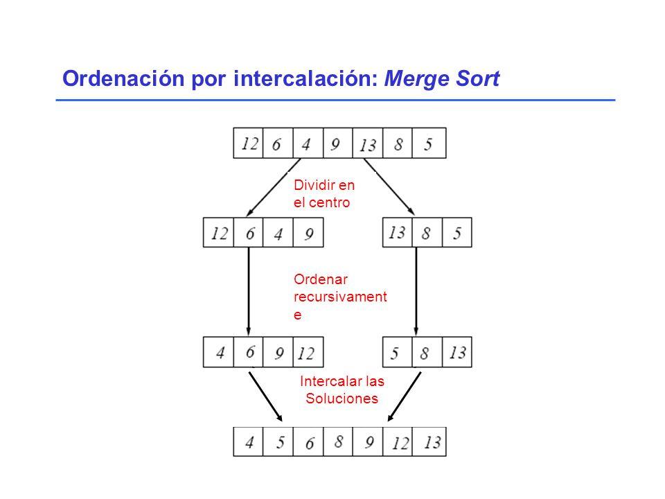 Dividir en el centro Intercalar las Soluciones Ordenar recursivament e Ordenación por intercalación: Merge Sort