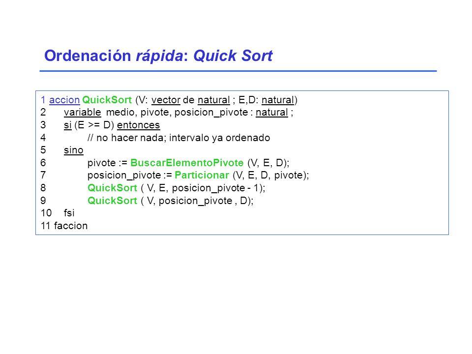 Ordenación rápida: Quick Sort 1 accion QuickSort (V: vector de natural ; E,D: natural) 2variable medio, pivote, posicion_pivote : natural ; 3si (E >= D) entonces 4 // no hacer nada; intervalo ya ordenado 5sino 6 pivote := BuscarElementoPivote (V, E, D); 7 posicion_pivote := Particionar (V, E, D, pivote); 8 QuickSort ( V, E, posicion_pivote - 1); 9 QuickSort ( V, posicion_pivote, D); 10fsi 11 faccion