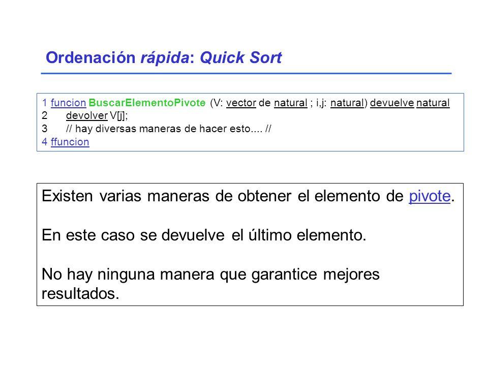 Ordenación rápida: Quick Sort 1 funcion BuscarElementoPivote (V: vector de natural ; i,j: natural) devuelve natural 2devolver V[j]; 3// hay diversas maneras de hacer esto....