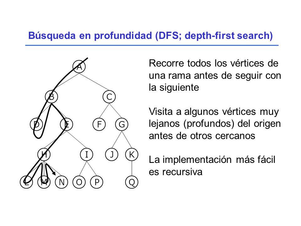 Búsqueda en profundidad (DFS; depth-first search) Recorre todos los vértices de una rama antes de seguir con la siguiente Visita a algunos vértices muy lejanos (profundos) del origen antes de otros cercanos La implementación más fácil es recursiva LM N OP G Q H J IK FED BC A