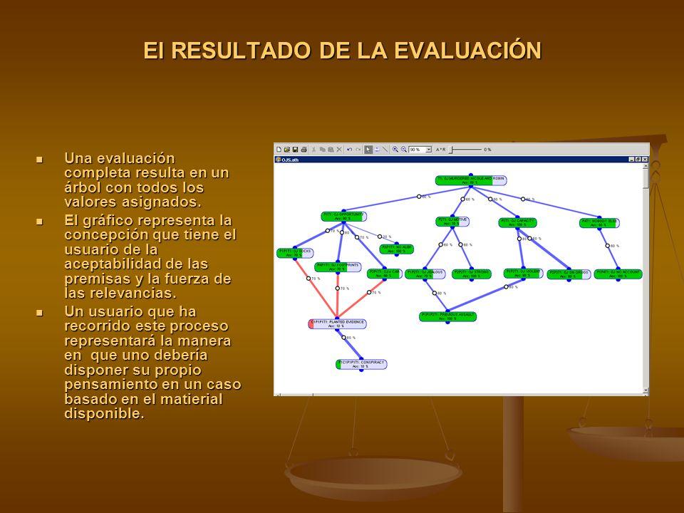 El RESULTADO DE LA EVALUACIÓN Una evaluación completa resulta en un árbol con todos los valores asignados.