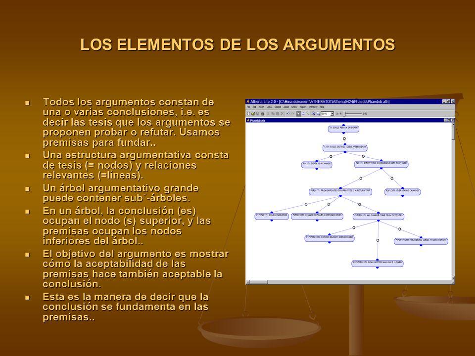 LOS ELEMENTOS DE LOS ARGUMENTOS Todos los argumentos constan de una o varias conclusiones, i.e.