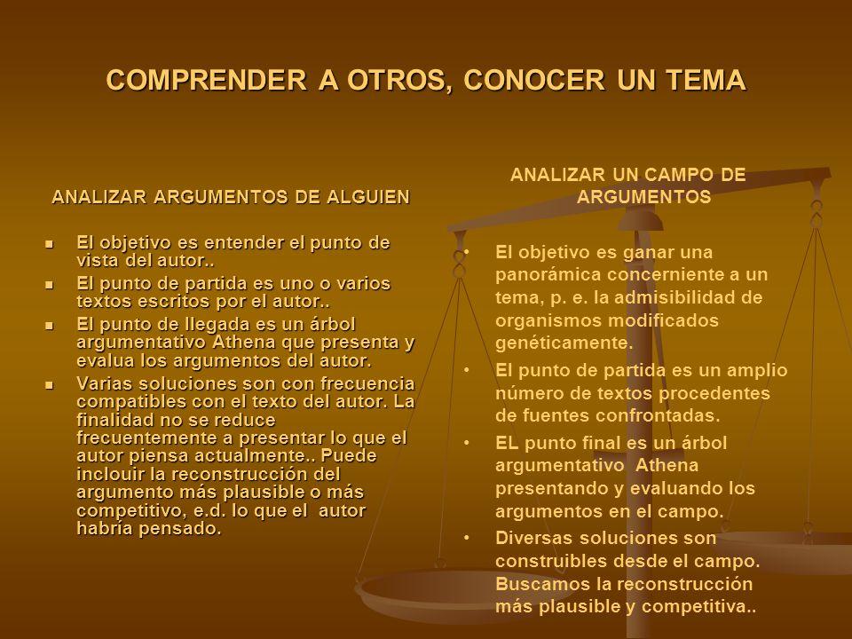 COMPRENDER A OTROS, CONOCER UN TEMA ANALIZAR ARGUMENTOS DE ALGUIEN El objetivo es entender el punto de vista del autor..