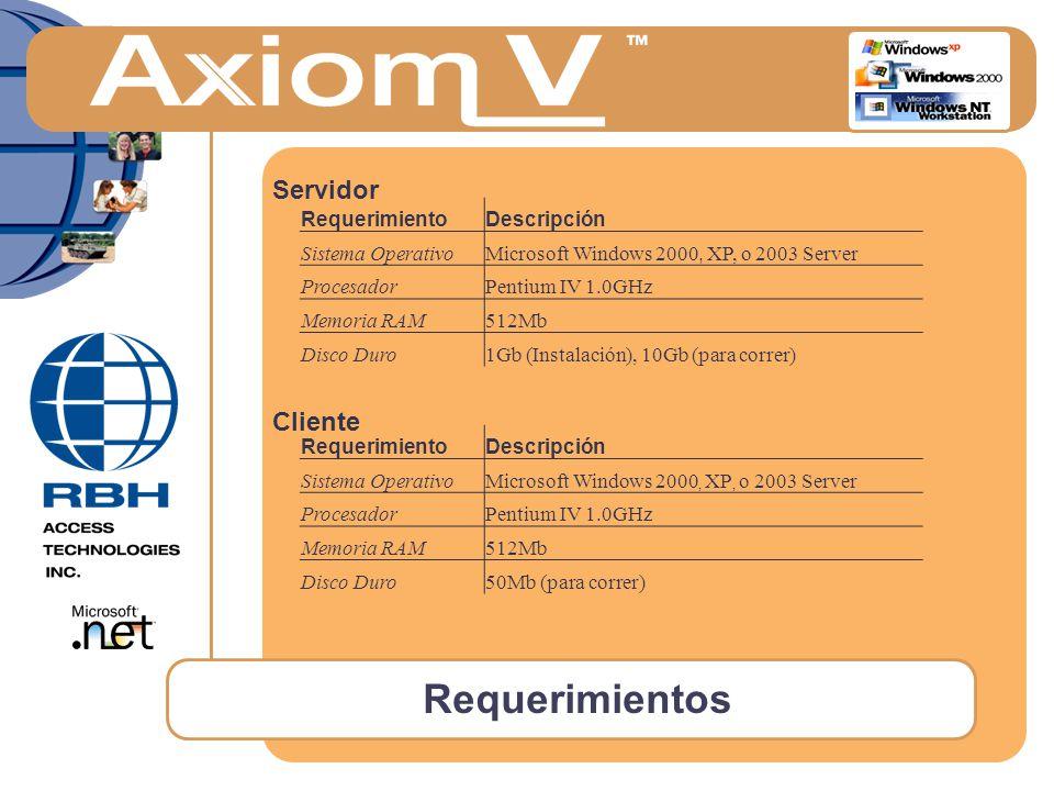 Requerimientos RequerimientoDescripción Sistema Operativo Microsoft Windows 2000, XP, o 2003 Server ProcesadorPentium IV 1.0GHz Memoria RAM512Mb Disco Duro1Gb (Instalación), 10Gb (para correr) RequerimientoDescripción Sistema Operativo Microsoft Windows 2000, XP, o 2003 Server ProcesadorPentium IV 1.0GHz Memoria RAM512Mb Disco Duro50Mb (para correr) Servidor Cliente
