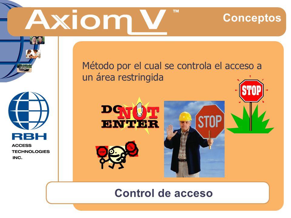 Control de acceso Conceptos Método por el cual se controla el acceso a un área restringida