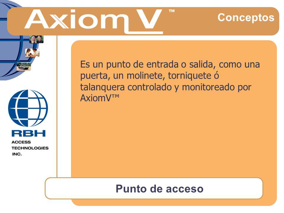 Punto de acceso Conceptos Es un punto de entrada o salida, como una puerta, un molinete, torniquete ó talanquera controlado y monitoreado por AxiomV™