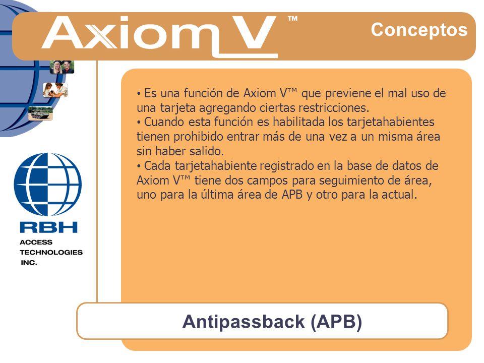 Antipassback (APB) Conceptos Es una función de Axiom V™ que previene el mal uso de una tarjeta agregando ciertas restricciones.