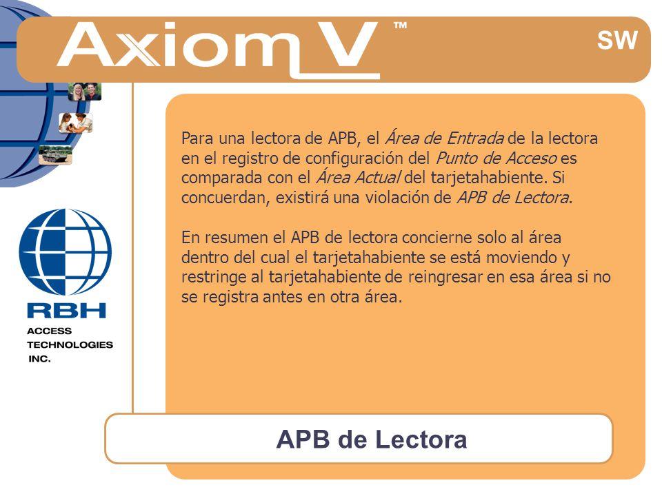 APB de Lectora SW Para una lectora de APB, el Área de Entrada de la lectora en el registro de configuración del Punto de Acceso es comparada con el Área Actual del tarjetahabiente.
