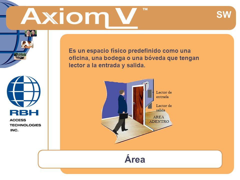 Área SW Es un espacio físico predefinido como una oficina, una bodega o una bóveda que tengan lector a la entrada y salida.