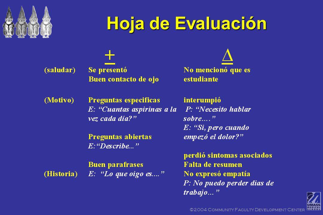 +∆ ©2004 Community Faculty Development Center Hoja de Evaluación
