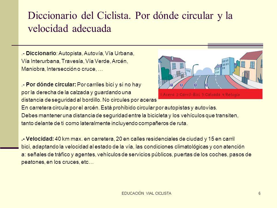 EDUCACIÓN VIAL CICLISTA6 Diccionario del Ciclista.
