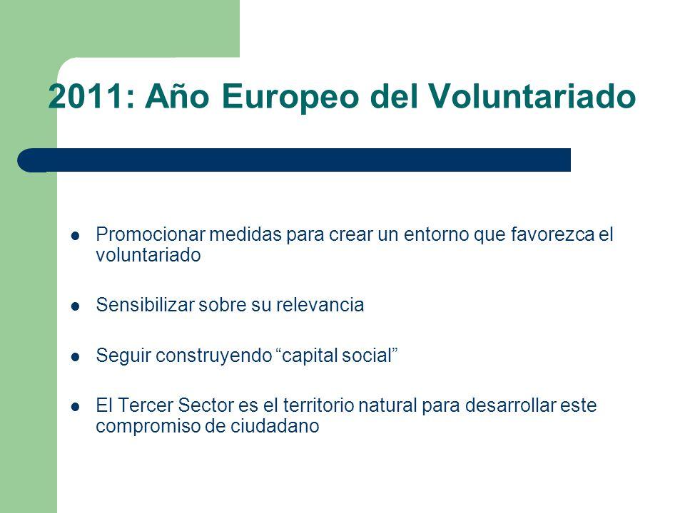 2011: Año Europeo del Voluntariado Promocionar medidas para crear un entorno que favorezca el voluntariado Sensibilizar sobre su relevancia Seguir construyendo capital social El Tercer Sector es el territorio natural para desarrollar este compromiso de ciudadano