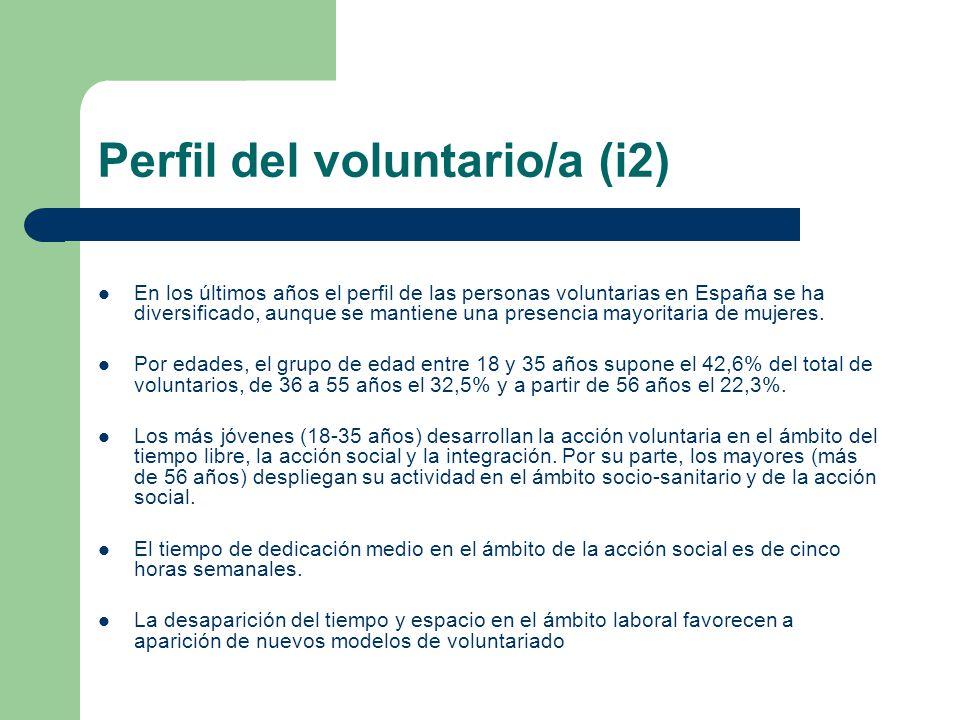 Perfil del voluntario/a (i2) En los últimos años el perfil de las personas voluntarias en España se ha diversificado, aunque se mantiene una presencia mayoritaria de mujeres.