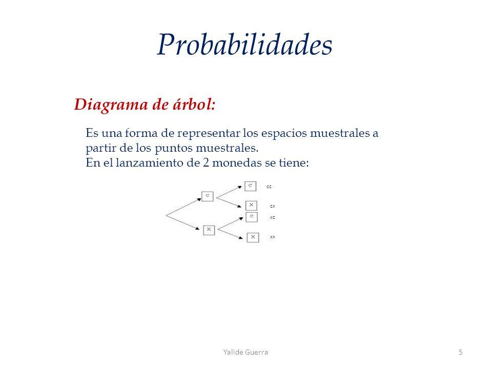 Yalide Guerra5 Probabilidades Diagrama de árbol: Es una forma de representar los espacios muestrales a partir de los puntos muestrales.