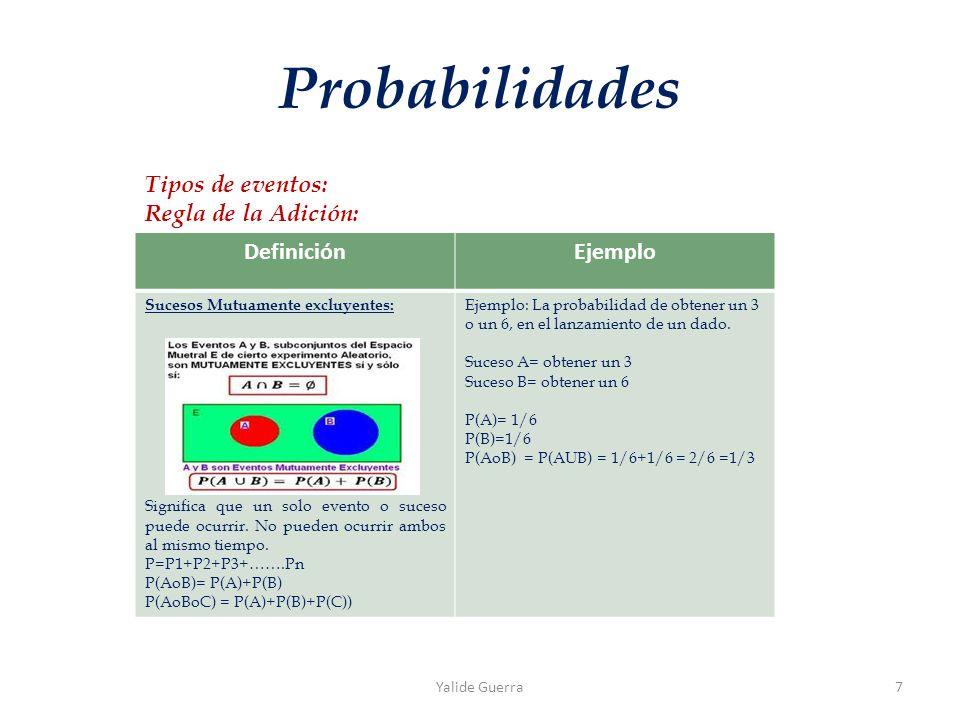 Probabilidades Yalide Guerra7 DefiniciónEjemplo Sucesos Mutuamente excluyentes: Significa que un solo evento o suceso puede ocurrir.