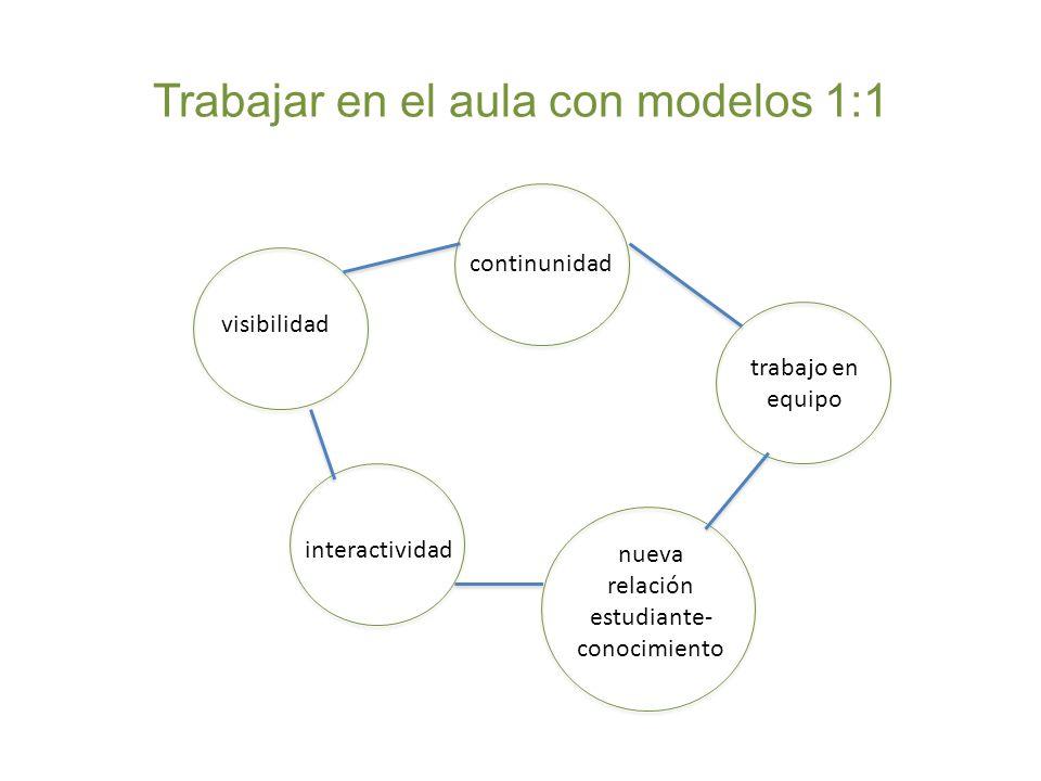 Trabajar en el aula con modelos 1:1 continunidad visibilidad interactividad nueva relación estudiante- conocimiento trabajo en equipo