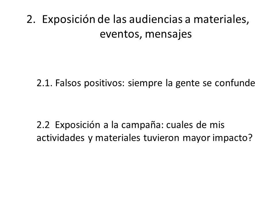 2.Exposición de las audiencias a materiales, eventos, mensajes 2.1.