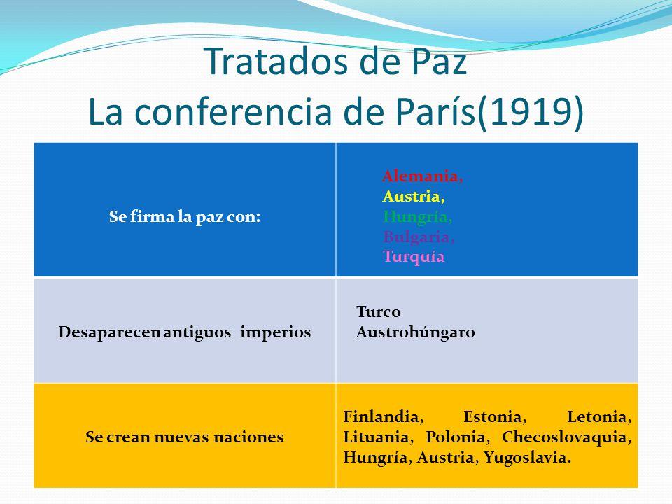 Propuestas de Paz Thomas Woodrow Wilson estableció los principios sobre los que debía establecerse la paz.