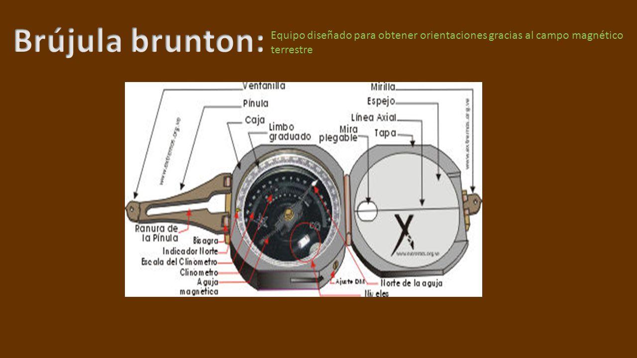 Equipo diseñado para obtener orientaciones gracias al campo magnético terrestre