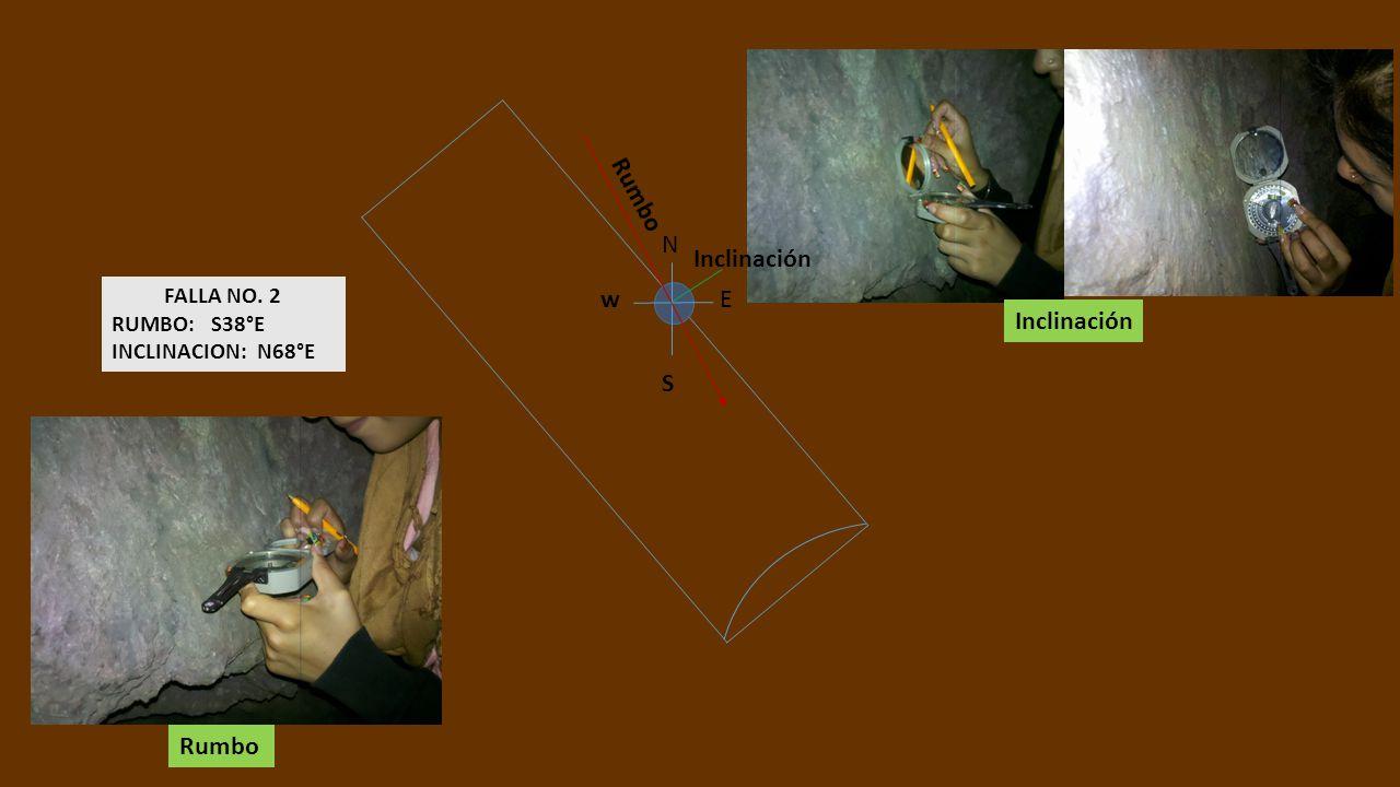 N E S w FALLA NO. 2 RUMBO: S38°E INCLINACION: N68°E Rumbo Inclinación Rumbo
