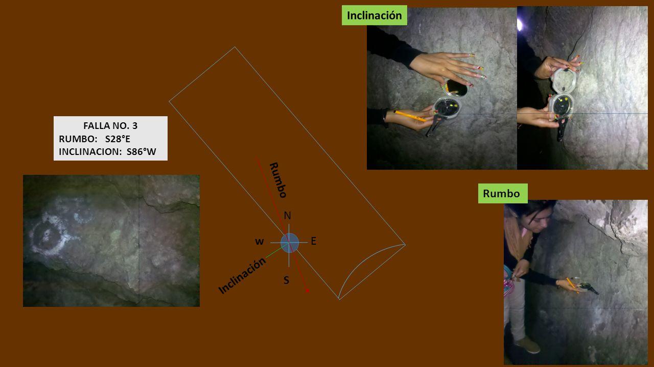 N E S w FALLA NO. 3 RUMBO: S28°E INCLINACION: S86°W Rumbo Inclinación Rumbo