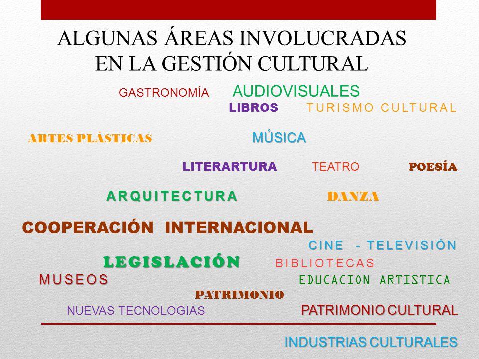 ALGUNAS ÁREAS INVOLUCRADAS EN LA GESTIÓN CULTURAL GASTRONOMÍA AUDIOVISUALES LIBROS TURISMO CULTURAL MÚSICA ARTES PLÁSTICAS MÚSICA LITERARTURA TEATRO POESÍA ARQUITECTURA ARQUITECTURA DANZA COOPERACIÓN INTERNACIONAL CINE - TELEVISIÓN LEGISLACIÓN LEGISLACIÓN BIBLIOTECAS MUSEOS MUSEOS EDUCACION ARTISTICA PATRIMONIO PATRIMONIO CULTURAL NUEVAS TECNOLOGIAS PATRIMONIO CULTURAL INDUSTRIAS CULTURALES