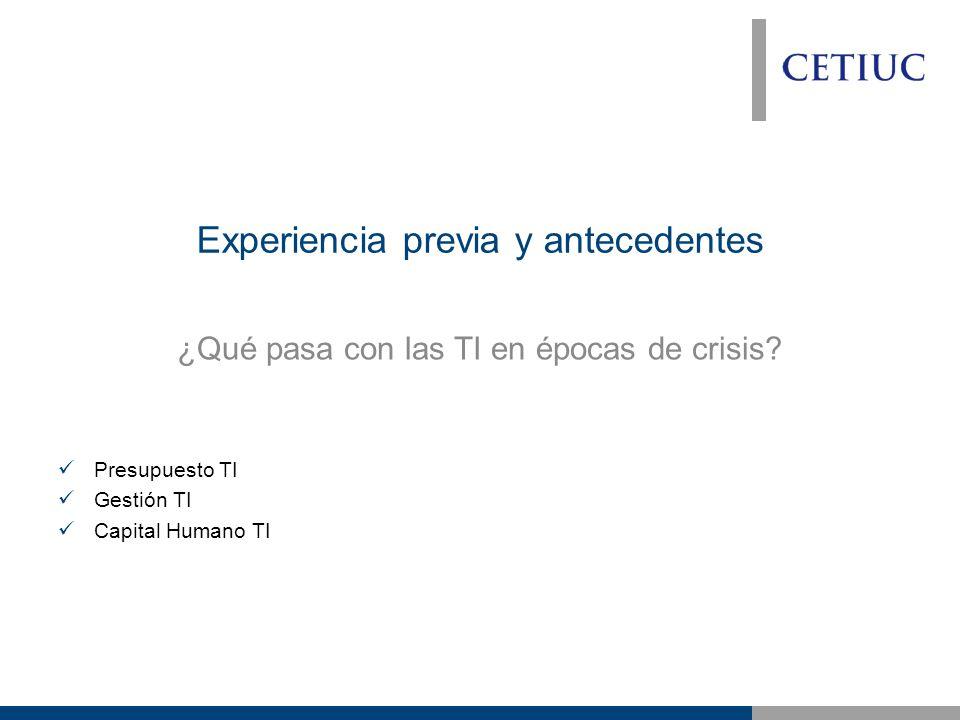 Experiencia previa y antecedentes ¿Qué pasa con las TI en épocas de crisis.