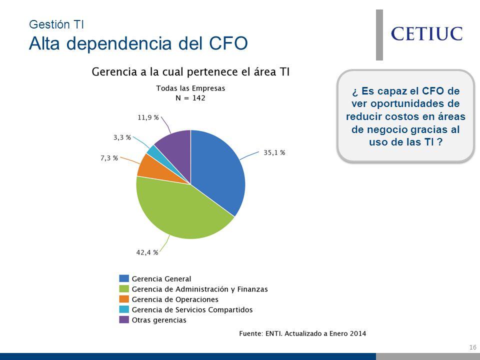 16 Gestión TI Alta dependencia del CFO ¿ Es capaz el CFO de ver oportunidades de reducir costos en áreas de negocio gracias al uso de las TI