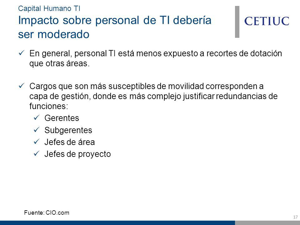 17 Capital Humano TI Impacto sobre personal de TI debería ser moderado En general, personal TI está menos expuesto a recortes de dotación que otras áreas.