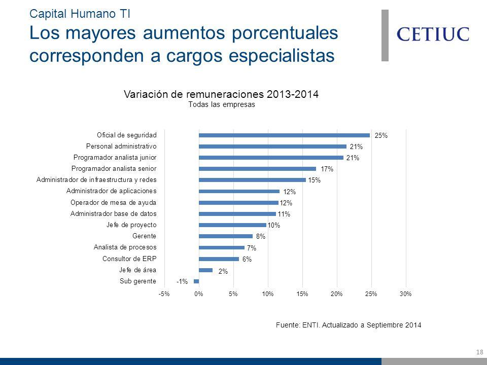 18 Capital Humano TI Los mayores aumentos porcentuales corresponden a cargos especialistas