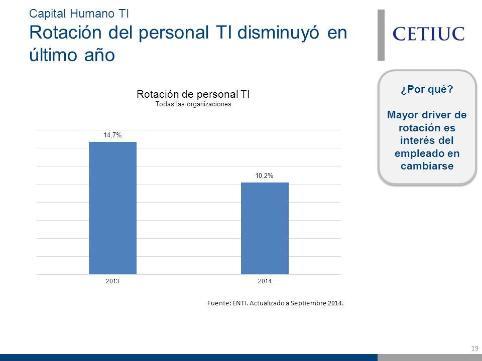 19 Capital Humano TI Rotación del personal TI disminuyó en último año ¿Por qué.