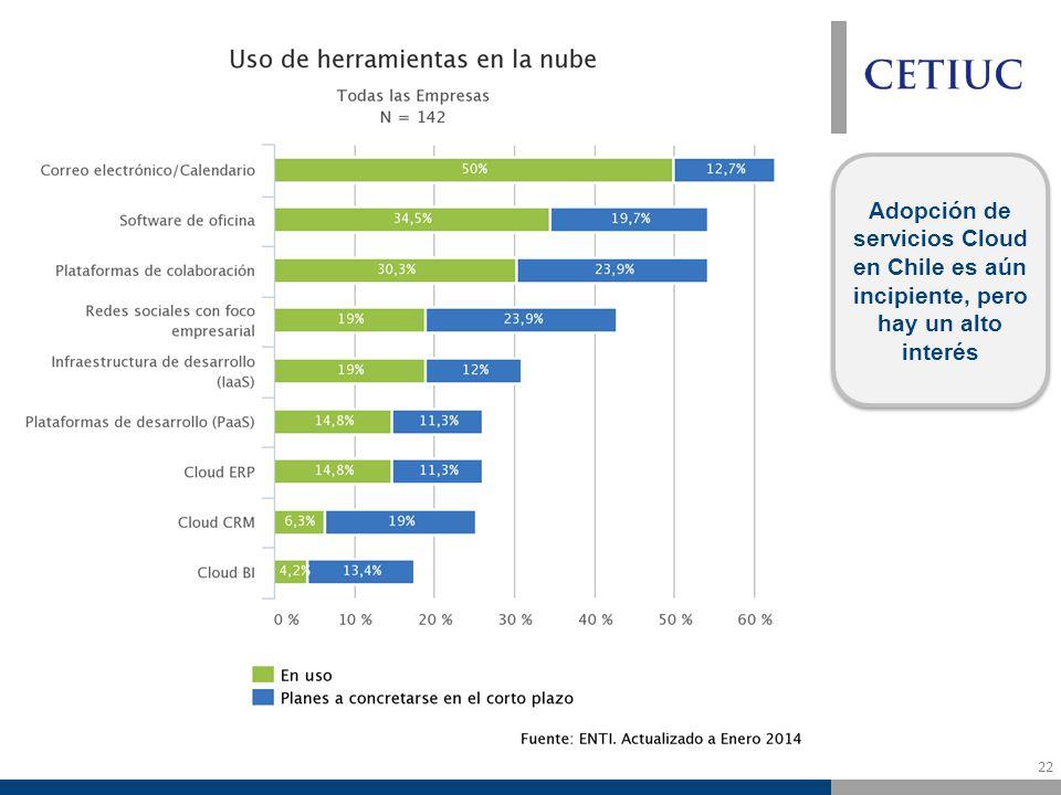 22 Adopción de servicios Cloud en Chile es aún incipiente, pero hay un alto interés